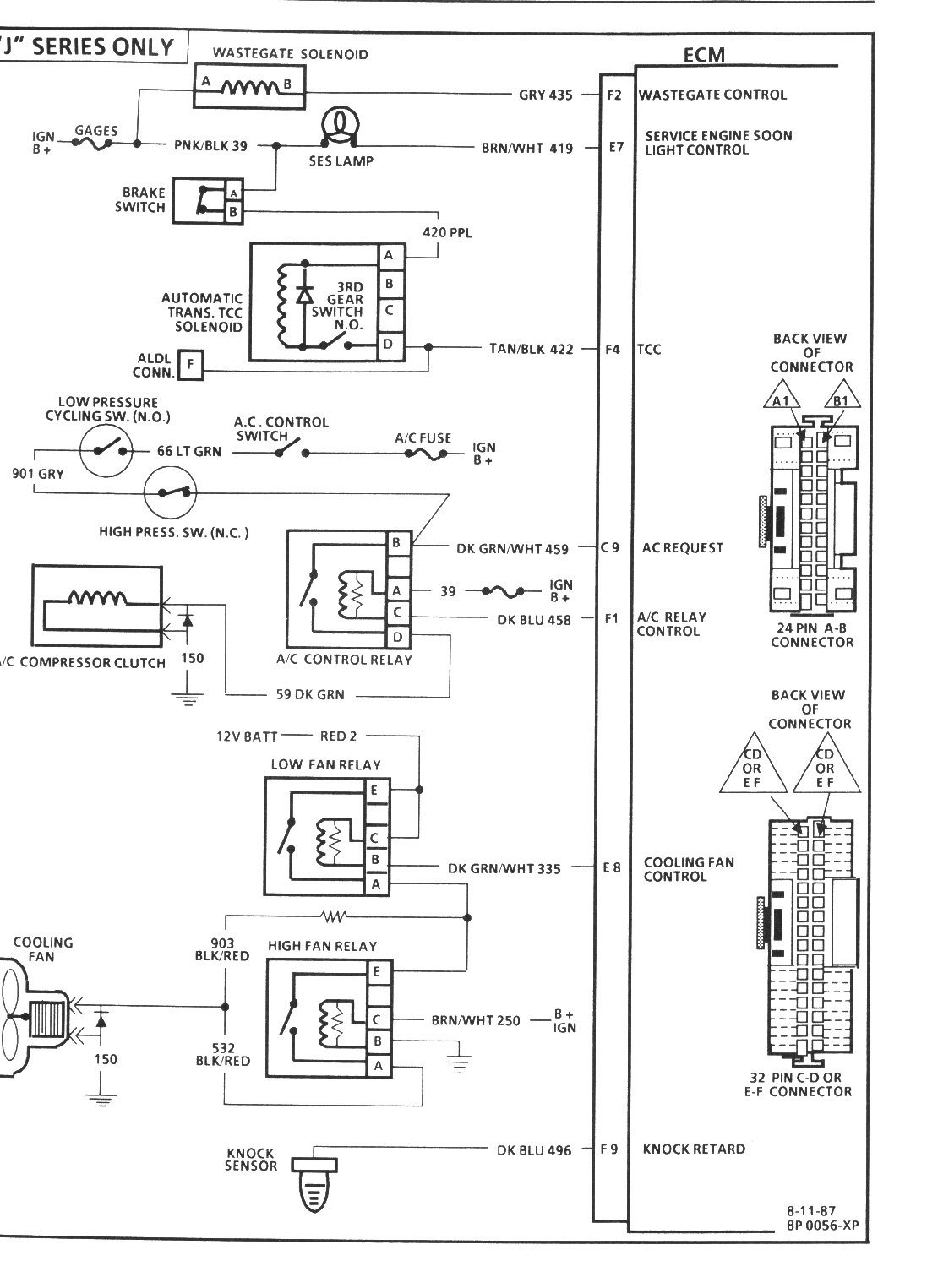 ... awesome ddec ii wiring diagram picture collection best images for rh  oursweetbakeshop info Series 60 ECM
