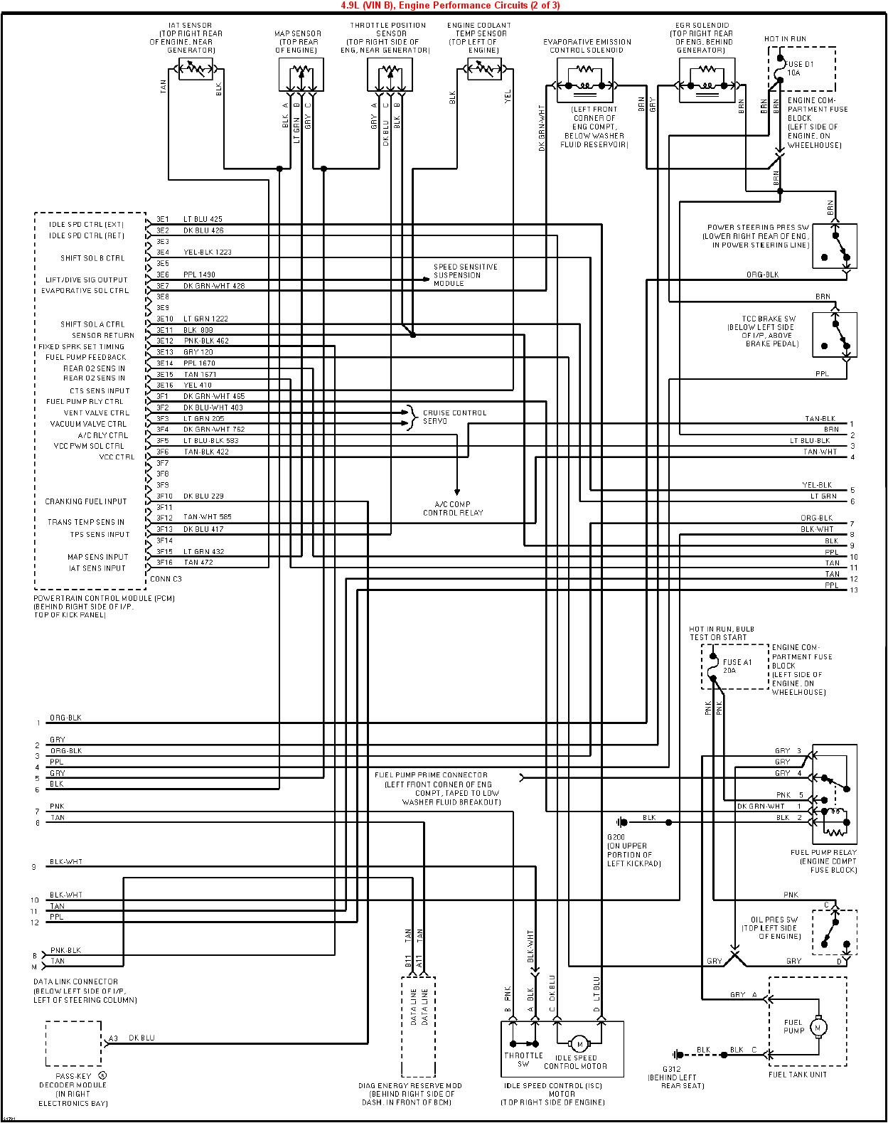 wiring diagram 2000 pontiac grand am gt pdf with 1995 Cadillac Deville Wiring Diagrams on 2005 Ford Explorer Window Fuse likewise 246931 Rally Pac Tach Question additionally P 0900c15280089a44 as well 3800 Series 2 Engine Diagram as well 1995 Cadillac Deville Wiring Diagrams.