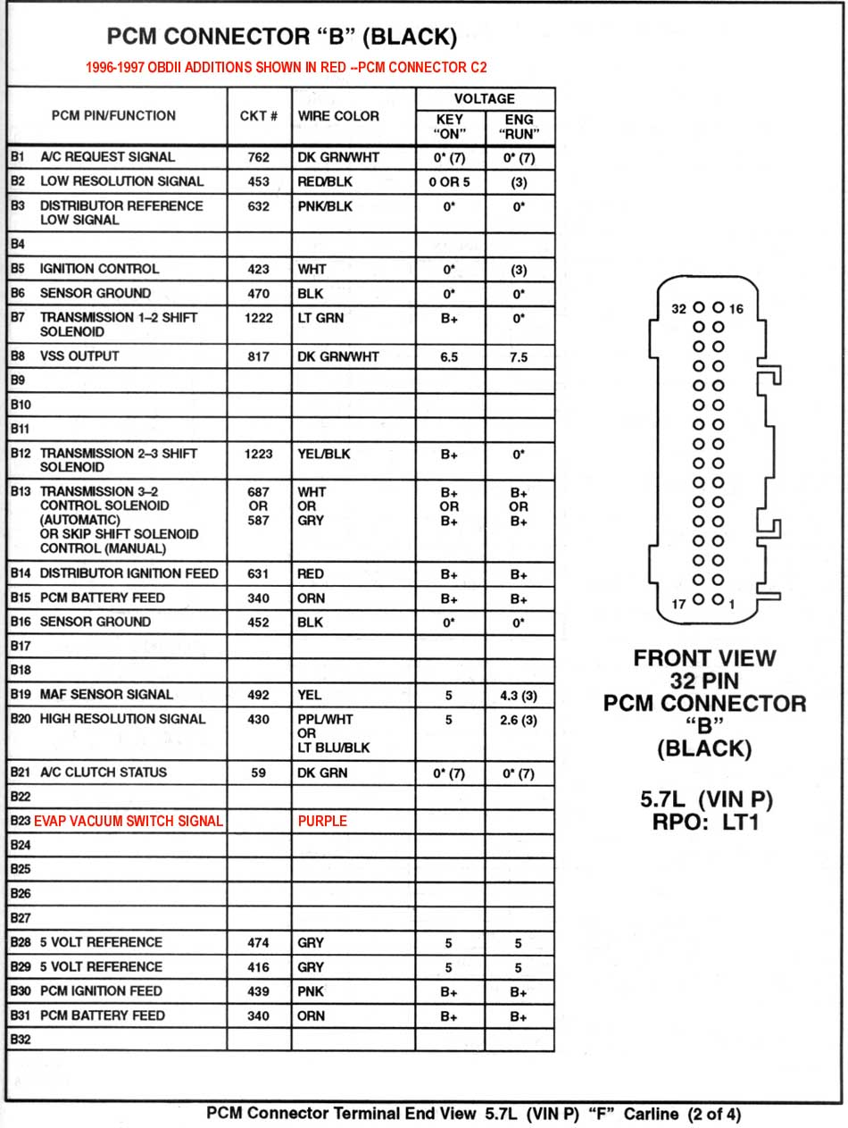 2001 Chevrolet Silverado Front End Diagram likewise C5 Corvette Fuse Box further 888837 Where Factory Keyless Entry Module Electronics Located as well 7lf24 Ra Amm additionally 2002 Monte Ss Ebcm Ebtcm Location 47191. on c5 corvette body control module location