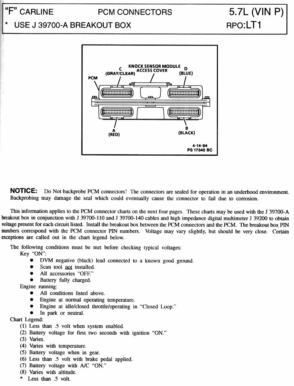 Gm Ecm E55 Wiring Diagram - Free Download Wiring Diagram