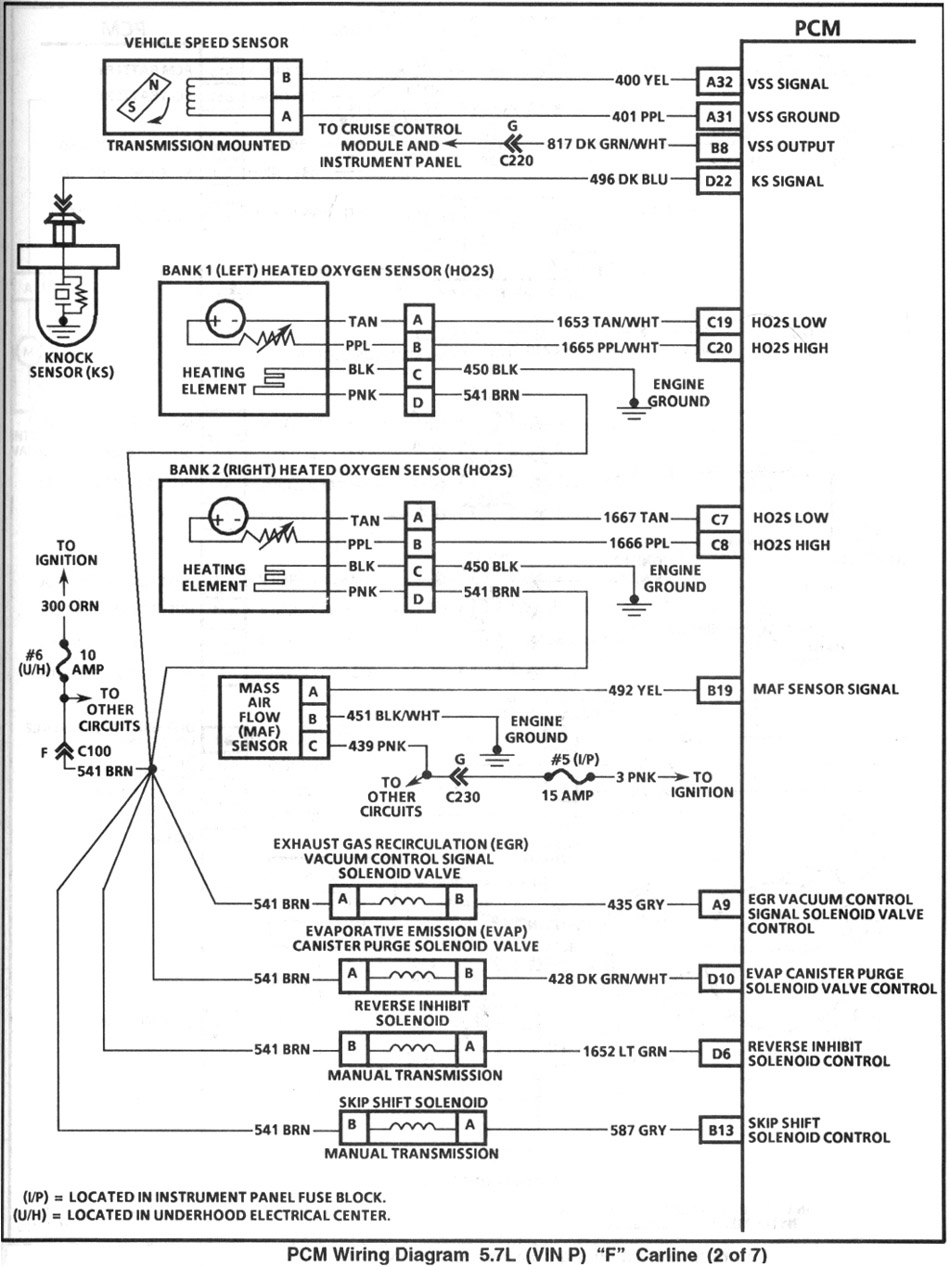1995 pcm2 index of gearhead efi wiring  at eliteediting.co