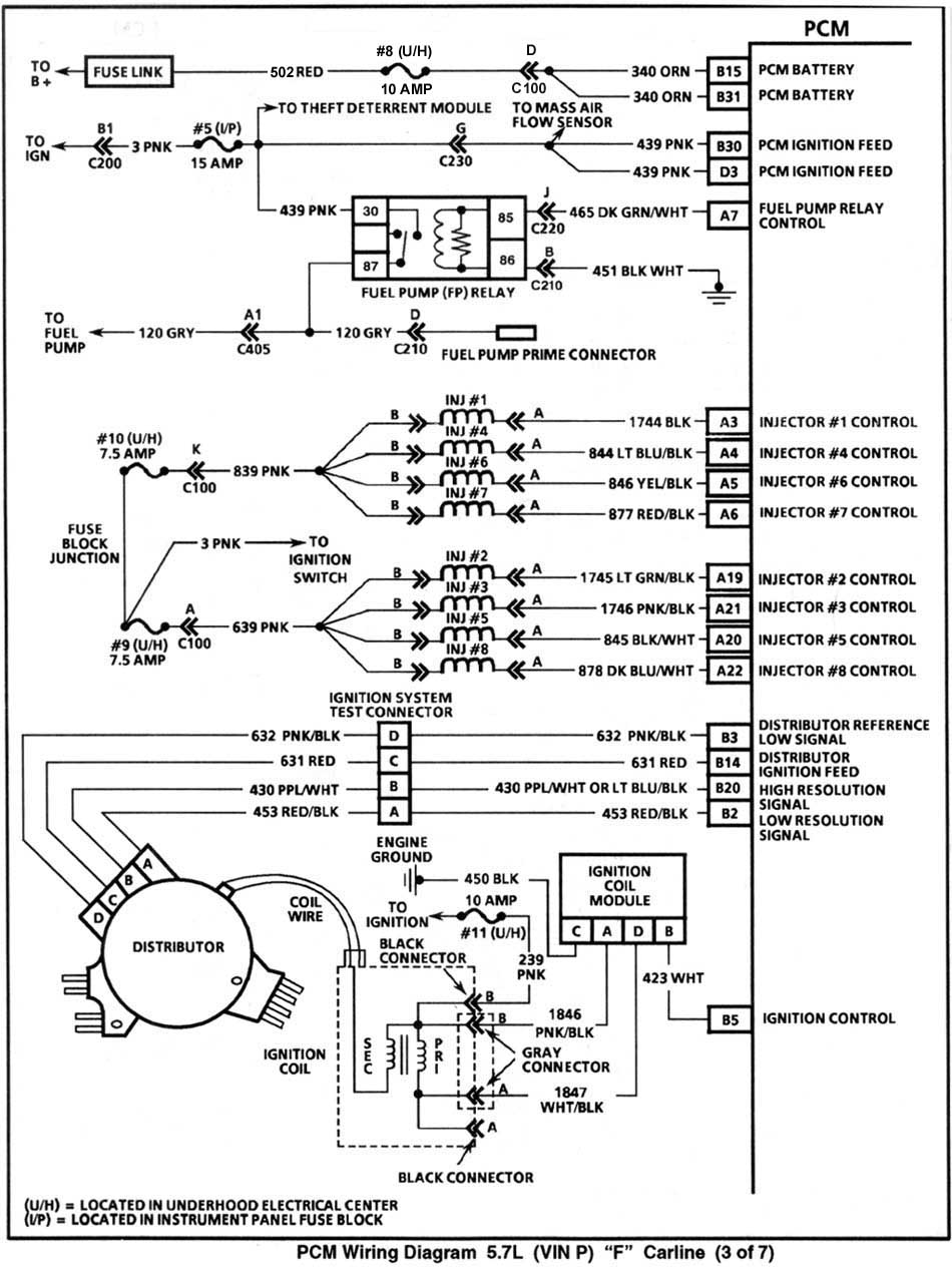 howell wiring harness wiring solutions rh rausco com howell fuel injection wiring diagram Simple Wiring Diagrams