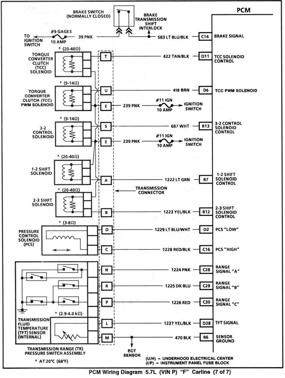 1998 Chevrolet 1500 Wiring Harness Pinout Free Diagram For 1993 Chevy Blazer 1995 Camaro Z28 Obd Ii 37 Long Bed 2wd 1997