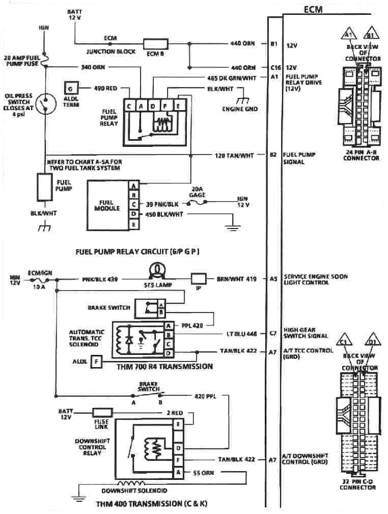 Gearhead Wire Diagram,Wire.Free Download Printable Wiring ... on