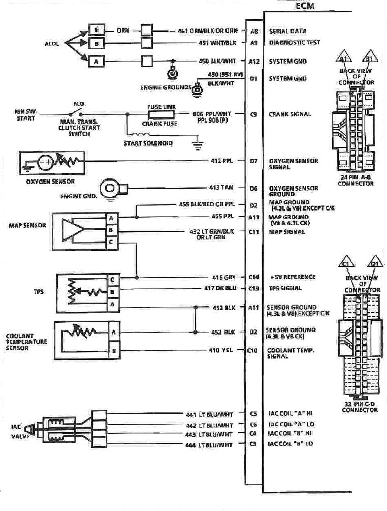 92 Chevy 747 Ecm Wire Diagram With Tbi Ecm bull Honlapkeszites co